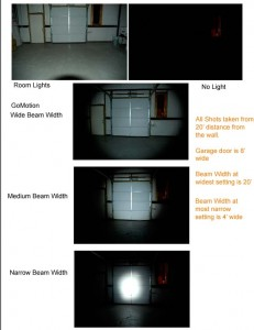 Pictures of actual Light Beam widths